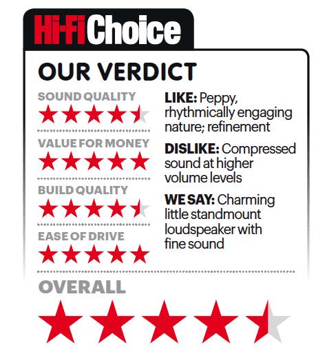 HI-FI Choice for Beacon